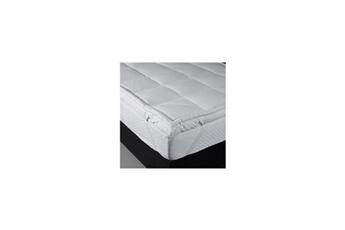 tout le choix darty en matelas de marque bultex darty. Black Bedroom Furniture Sets. Home Design Ideas