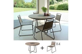 Catégorie Equipement Mobilier Jardin La Et Table De FJcTlK1