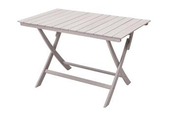 Table de jardin Delamaison | Darty