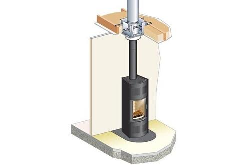 Accessoires chauffage central Fumisterie émaillée pour poêle à bois - coude à 90° - diamètre 150 - couleur : noir mat Poujoulat