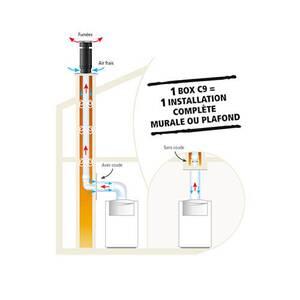 Accessoires chauffage central Joncoux Kit pour chaudière à condensation et basse température - c9 2en1 - 80/125 - apollo pp - noir