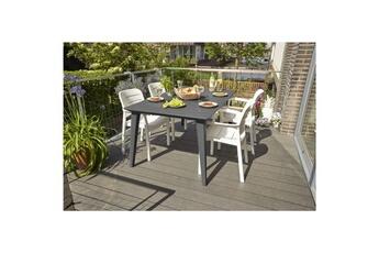 Table de jardin   Darty
