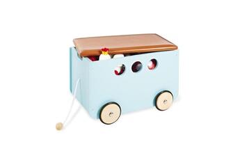 Coffre à jouets Pinolino Coffre a jouets a roulettes jim menthe