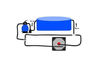 GENERIQUE Icaverne - accessoires pour piscines et spas admirable kit de dérivation pour chauffage solaire de piscine