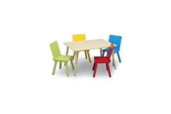 Chaise haute AUCUNE Delta kids table enfant rectancgulaire beige + 4 chaises bois multicolor