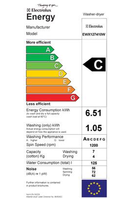 Electrolux EWX127410W BLANC