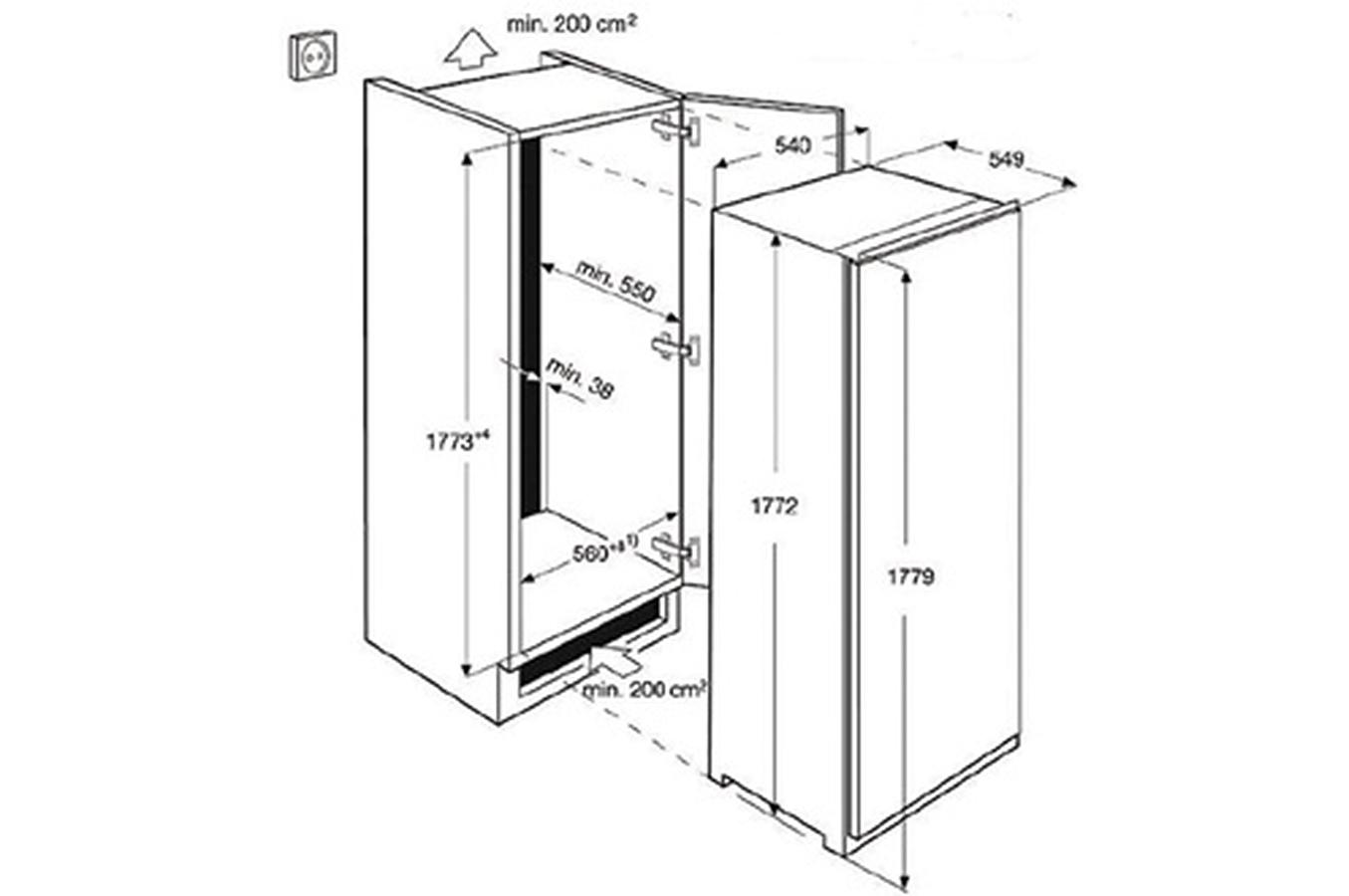Meuble cuisine pour salle de bain for Utiliser meuble cuisine pour salle de bain