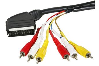 Connectique Audio / Vidéo Temium PERITEL / RCA IN + RCA OUT