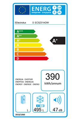 Electrolux EC5231AOW