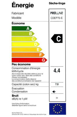 Proline CDEP 70-E