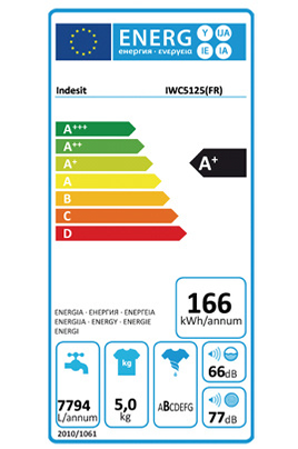Indesit IWC 5125