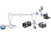 Devolo DLAN 500 AV Wireless+ Starter kit photo 3