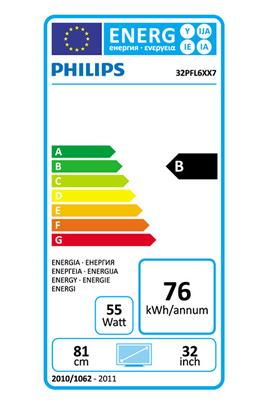 Philips 32PFL6087H LED 3D